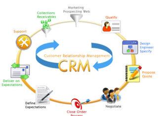 System CRM online